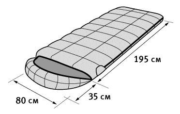Спальный мешок ALEXIKA COMET синий, левый 2