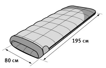 Спальный мешок ALEXIKA SIBERIA зеленый, правый инструкция 2