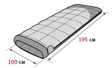 Спальный мешок ALEXIKA SIBERIA Wide серый, правый инструкция 2
