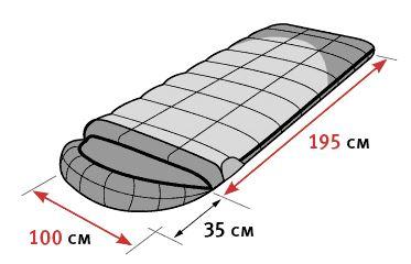 Спальный мешок ALEXIKA SIBERIA Wide Plus серый, правый инструкция 2
