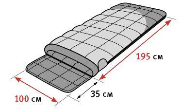 Спальный мешок ALEXIKA SIBERIA WIDE TRANSFORMER серый, левый инструкция 2