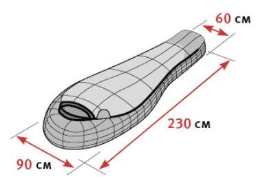 Спальный мешок ALEXIKA ICELAND оливковый, правый инструкция 2