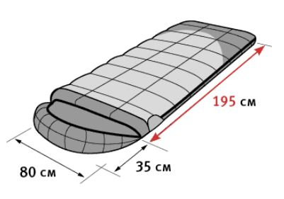 Спальный мешок ALEXIKA SUMMER Plus серый, правый 2