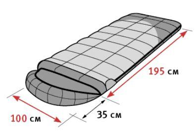 Спальный мешок ALEXIKA SUMMER WIDE PLUS серый, левый инструкция 2